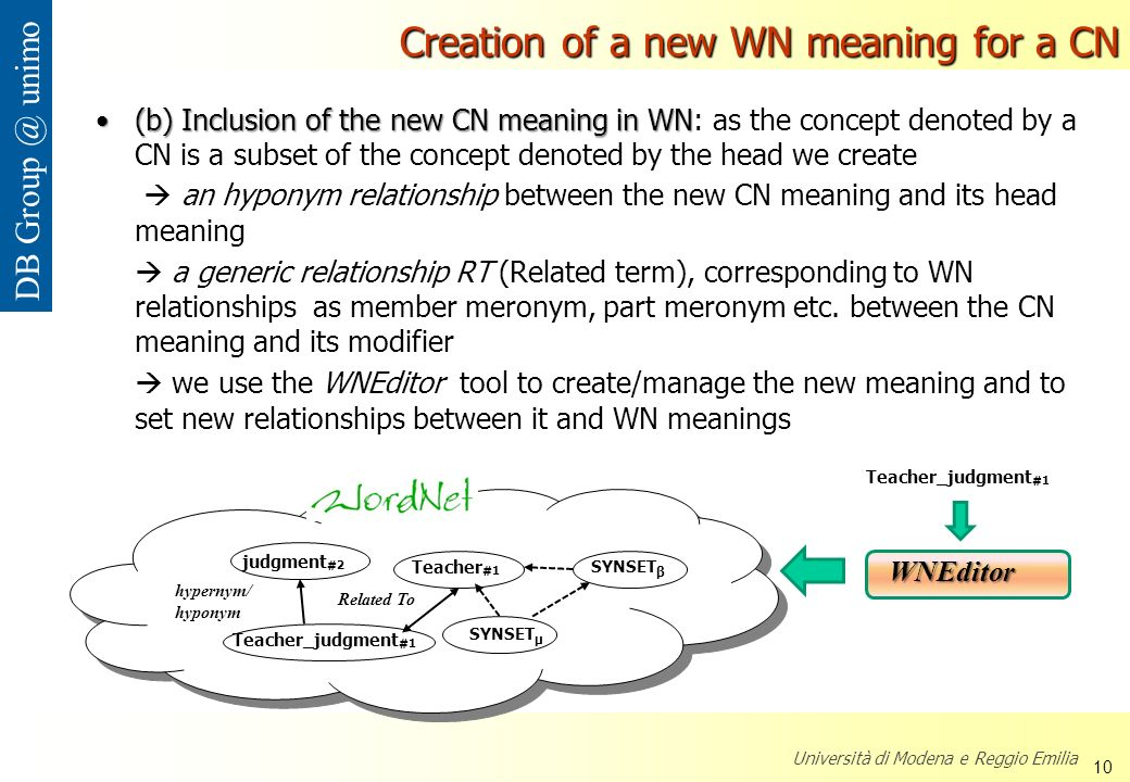 Creation of a new WN meaning for a CN