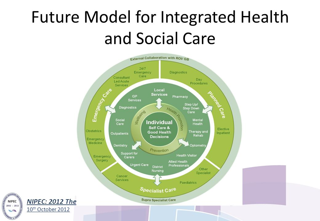 Integrated Community Care
