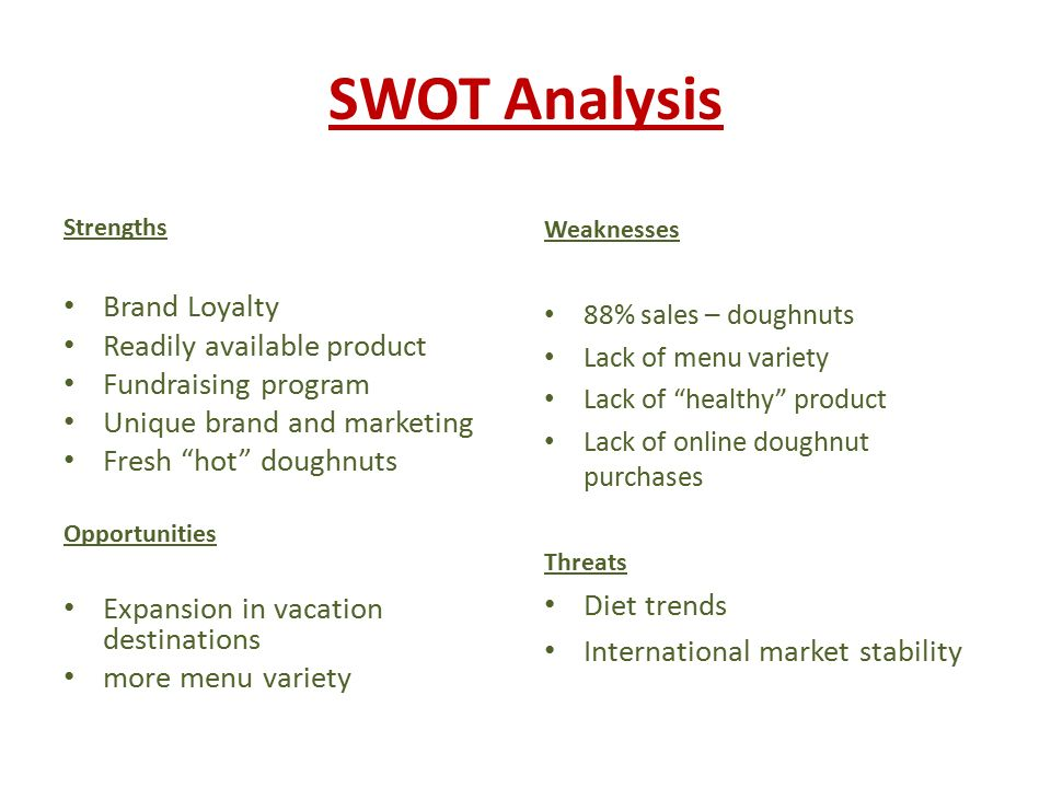 market trends and opportunities and threats marketing essay Swot analysis - this analysis is an analysis of the strengths, weaknesses, opportunities and threats to a business or company effectiveness of marketing - marketing effectiveness takes into account risk analysis, product research, customer analysis, and competitor analysis , etc.