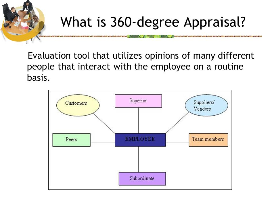 What Is Degree Appraisal  Ppt Video Online Download