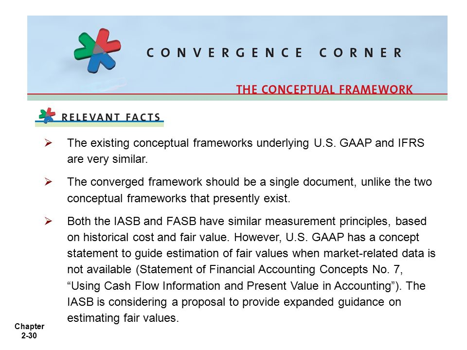 summary for the fasb's conceptual framework Documents became available just prior to the fasb's conceptual framework  project, they  in summary, pension accounting provides an example in which.