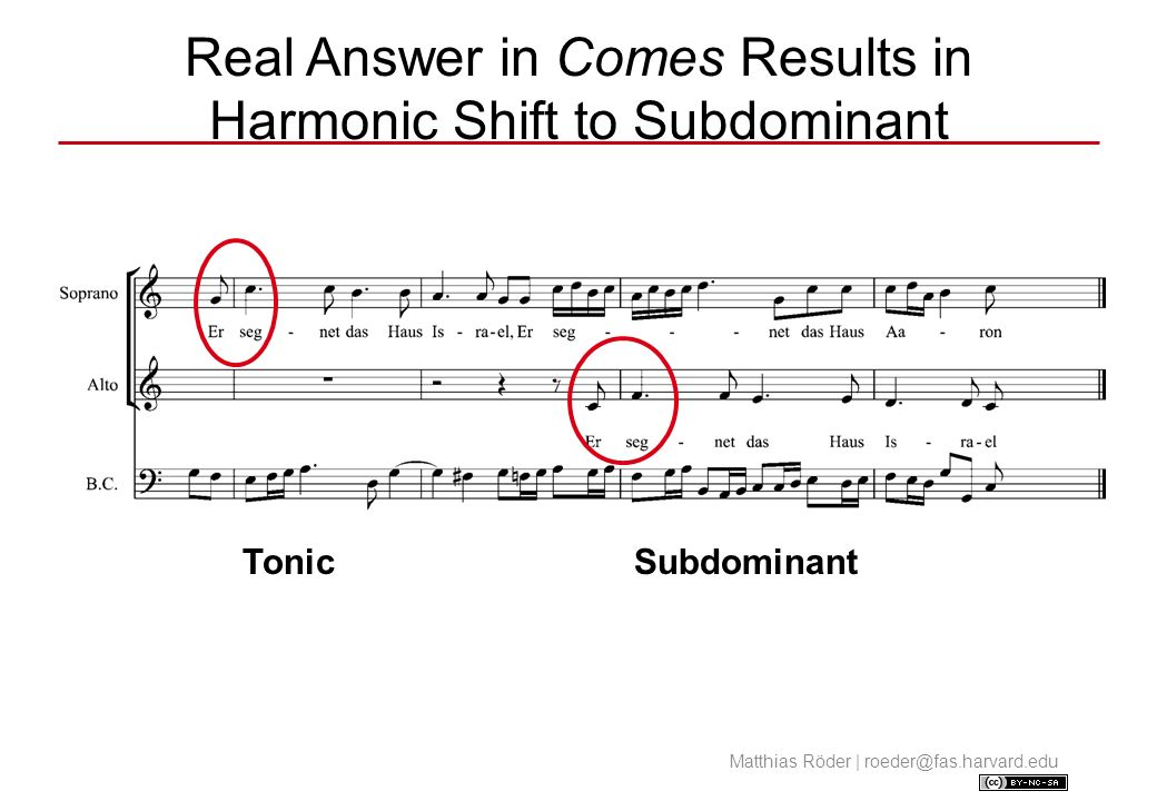 Real Answer in Comes Results in Harmonic Shift to Subdominant