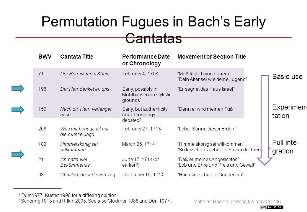 Permutation Fugues in Bach's Early Cantatas