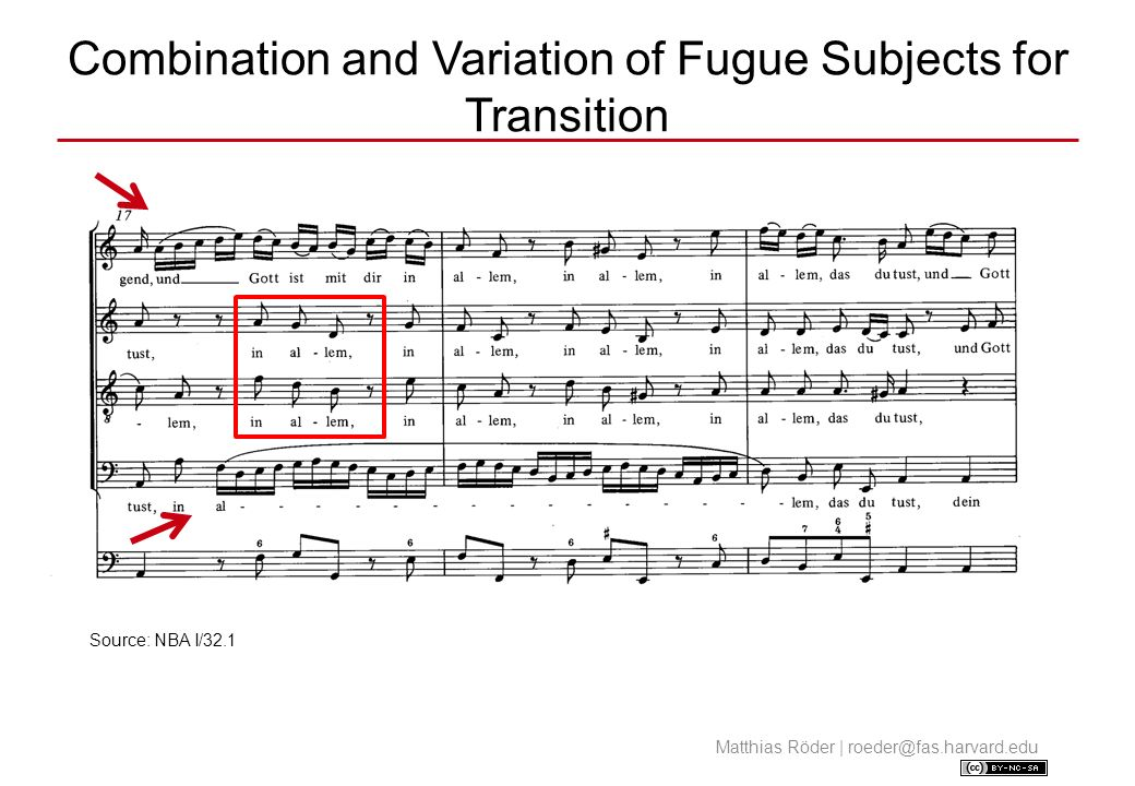 Combination and Variation of Fugue Subjects for Transition