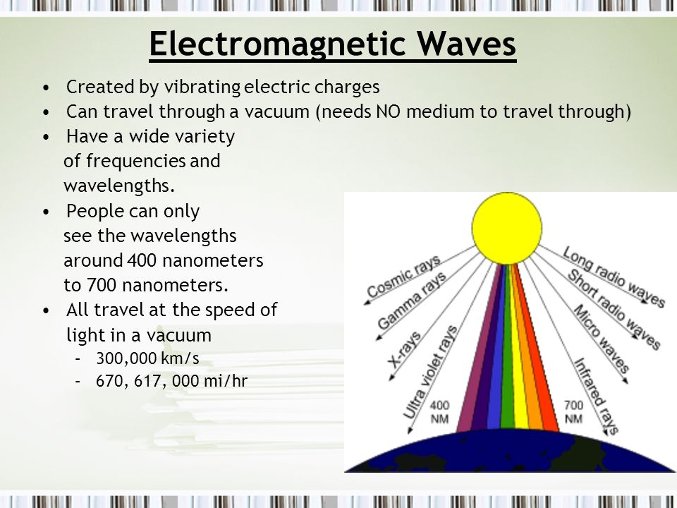 How Can Light Waves Travel Through A Vacuum