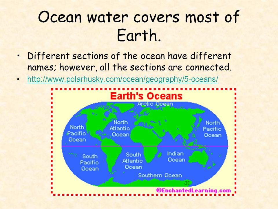 The Oceans Are A Connected System Ppt Video Online Download - Names of oceans on earth