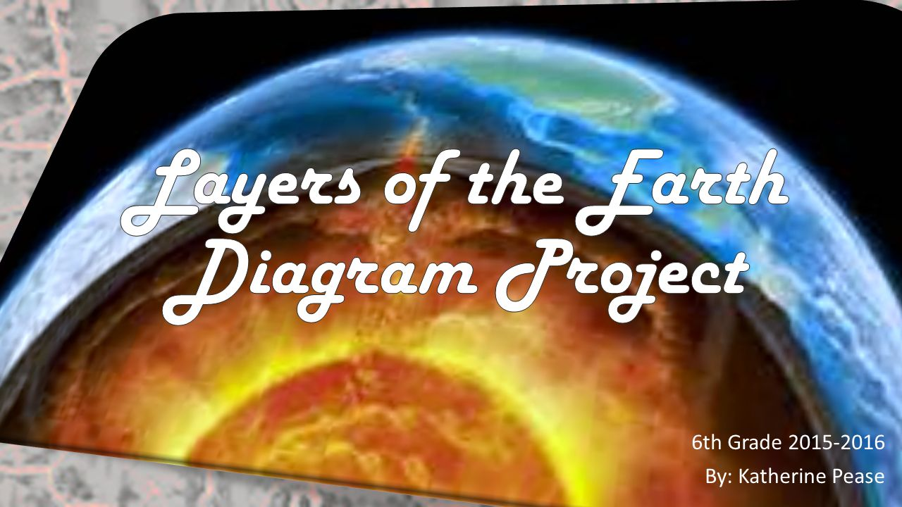 Layers of the earth diagram project ppt video online download layers of the earth diagram project pooptronica Images