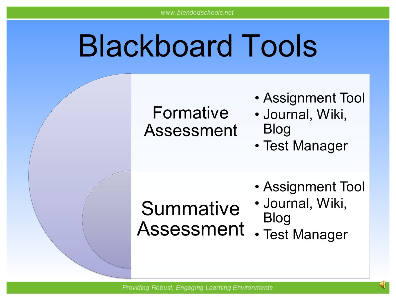 formative assignment Using formative assessment and progress monitoring, one school updates and adjust how and what they teach students in regards to math watch how they implement a formative assessment and monitoring program to get tips on using it in your school.