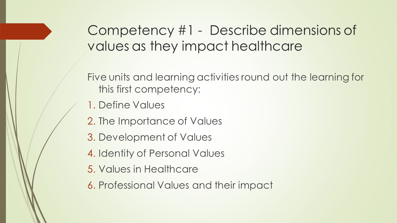 describe the value of professional healthcare Professional behaviors for the 21st century  co-workers and other health care professionals  weighs information value based on source and level of evidence.
