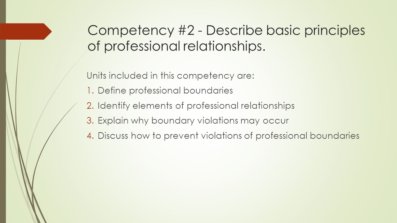 describe the principles and boundaries of confidentiality The aasw code of ethics was presented at the australian association of  516 professional boundaries and dual relationships  principles of human rights and.
