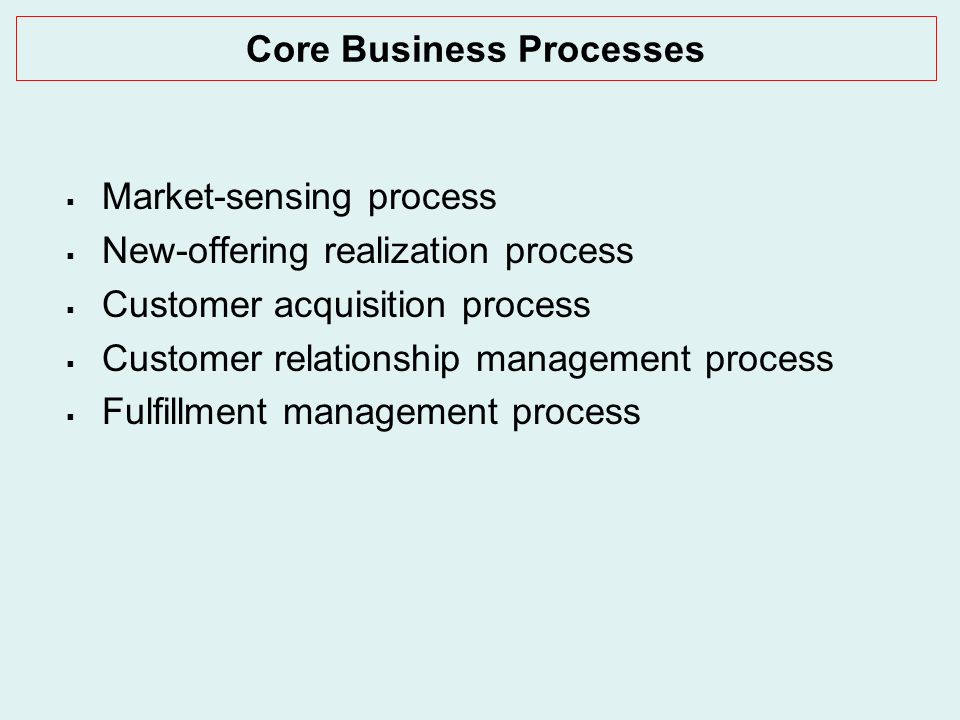 customer relationship management refers to heat