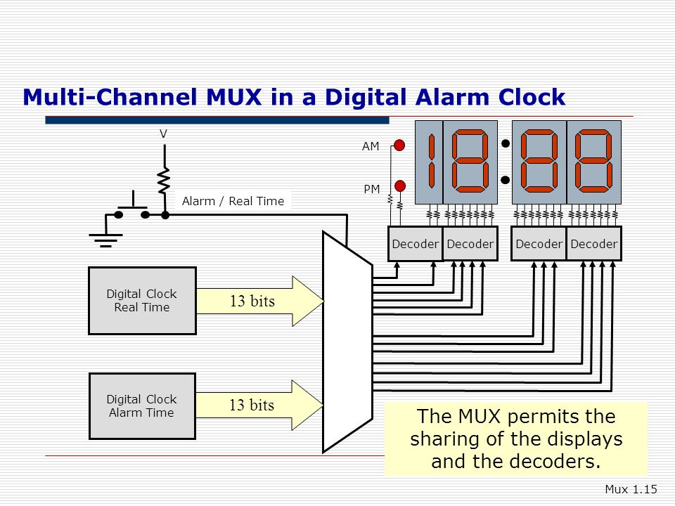 Multiplexers and de multiplexers 1 ppt video online download multi channel mux in a digital alarm clock ccuart Choice Image