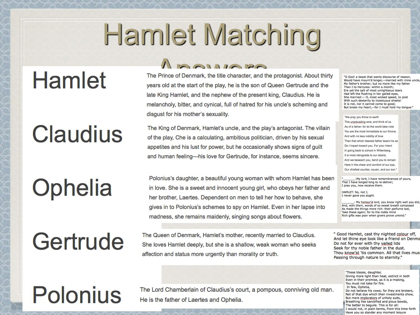 roles laertes and ophelia character foils hamlet Introduction to the characters in hamlet  read horatio's full character analysis ophelia of all the pivotal  ophelia's meeting with hamlet ophelia and laertes.