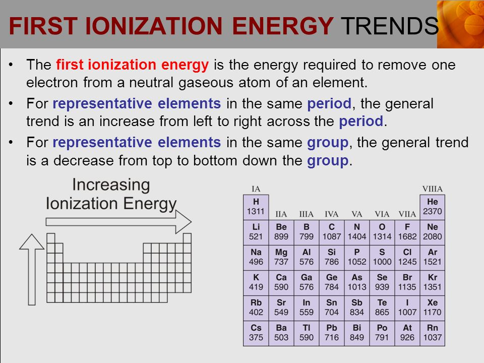 trends in first ionization energy of