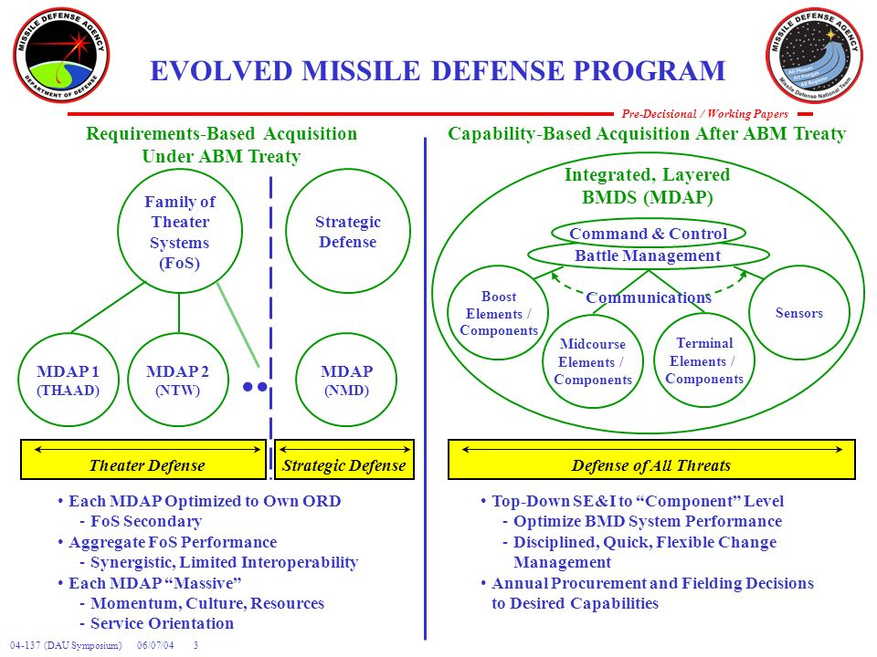 "an overview of the national missile defense program nmd in the us System is deployed  the missile defense agency rated the test as a ""hit"" but not  a ""warhead kill,"" counting it as a."