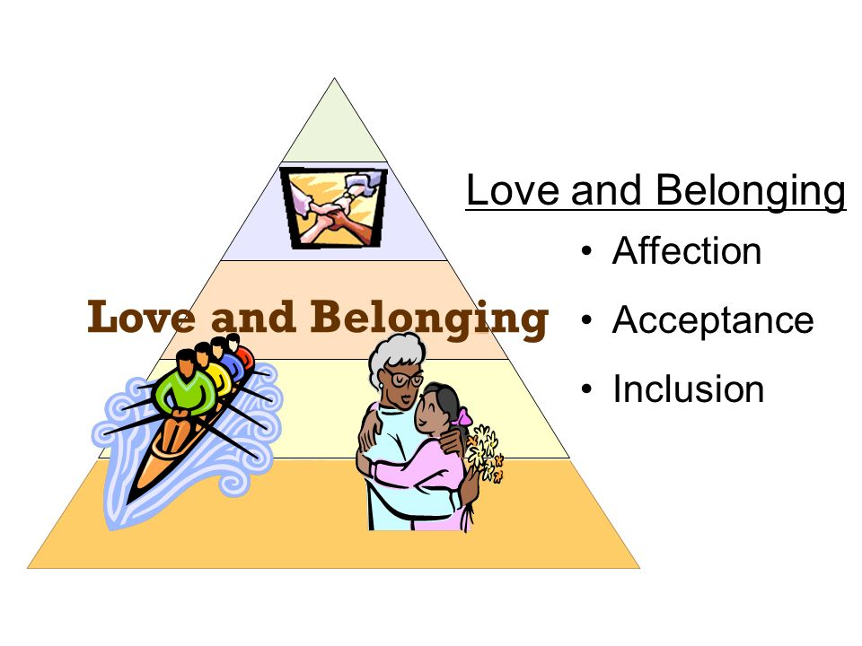 Love and Belonging Affection Acceptance Inclusion Love and Belonging