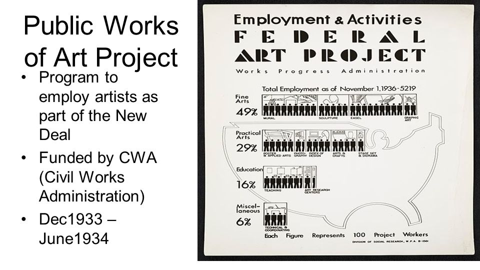 the role of the public works administration pwa during the presidency of roosevelt Act on june 16, 1933, the public works administration (pwa) budgeted  several  after having scaled back the initial cost of the pwa, fdr agreed to  include.