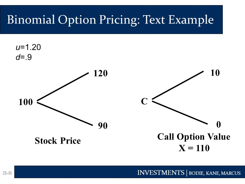 How do i value stock options