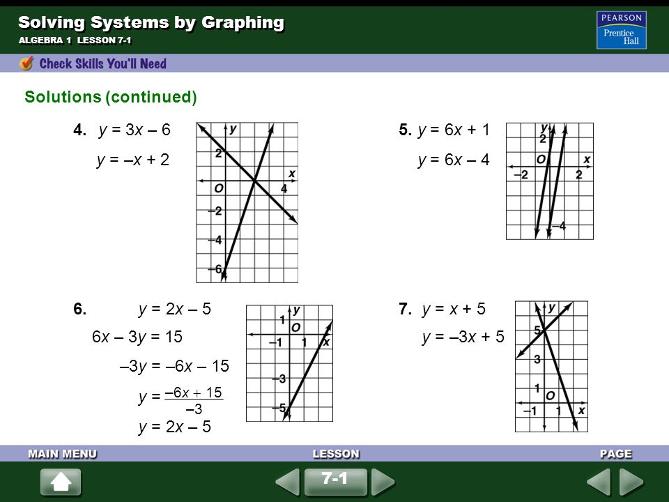 Solving Systems by Graphing - ppt download
