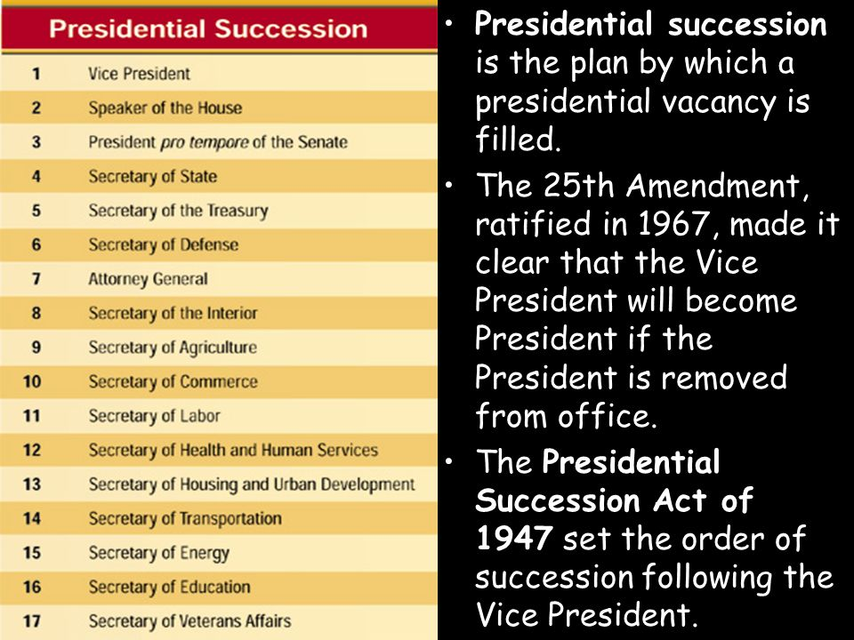 presidential order of succession