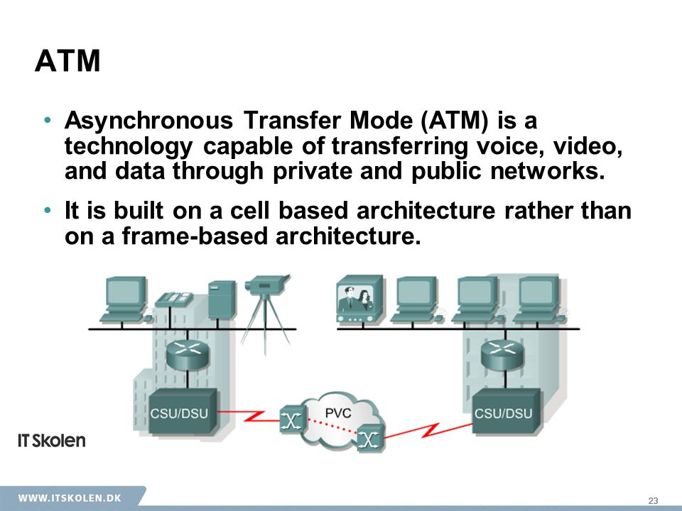frame relay and asynchronous transfer mode essay Asynchronous transfer mode protocol is used with either a coaxial cable, twisted pair, or fiber atm also takes advantage of a 53-btye cell, having 48 application bytes and 5 bytes are allocated for the atm headers.