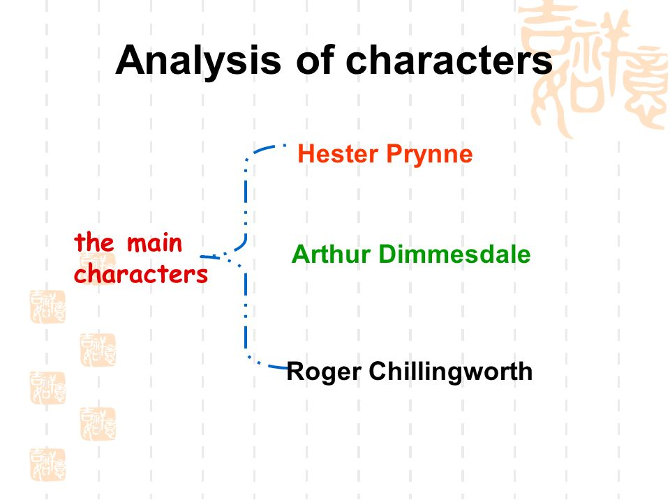character analysis honor Get everything you need to know about manhood and honor in julius caesar analysis, related quotes, theme tracking.