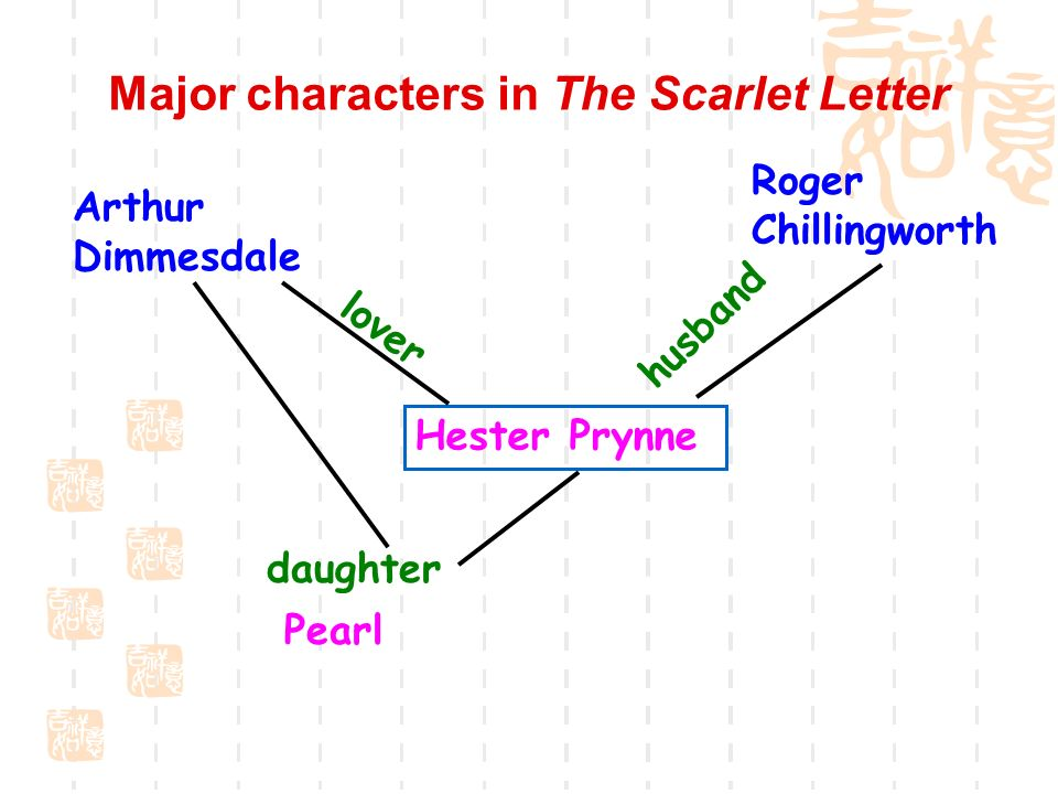 characters in the scarlet letter essay The scarlet letter the scarlet letter is a well known novel written by nathaniel hawthorne the novel is composed and written in salem and concord, as well as boston, massachusetts in the late 1840's.