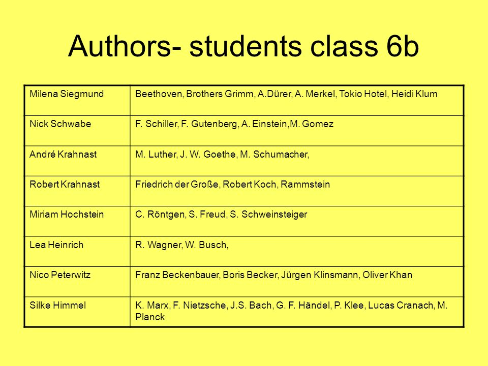 Authors- students class 6b