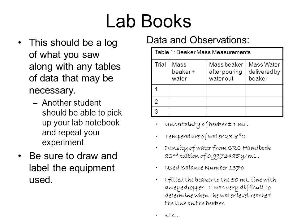 Laboratory Information - ppt download