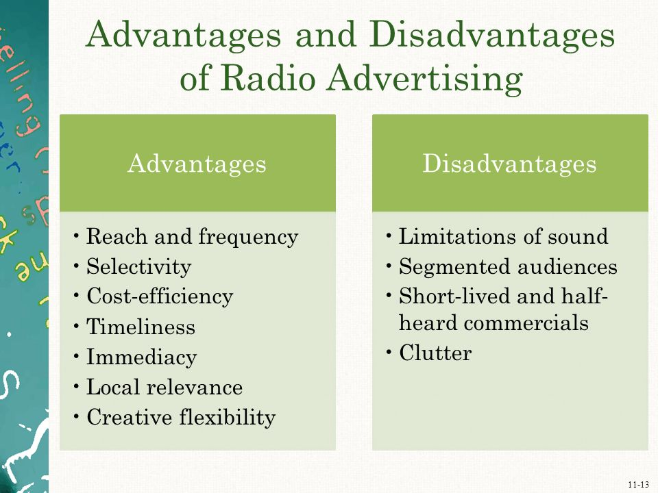 5 Important Disadvantages of Advertising