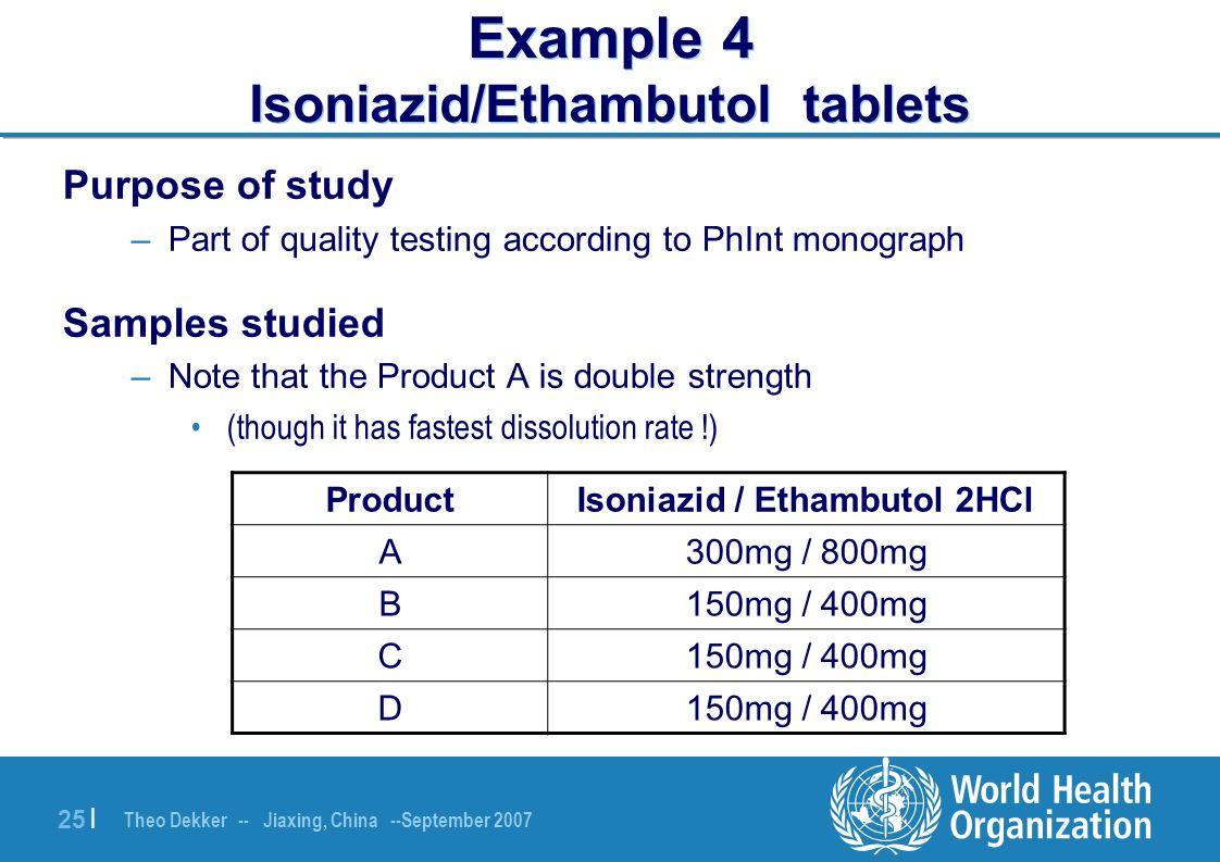 Ethambutol Hydrochloride And Isoniazid Tablets Ip