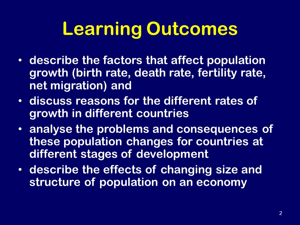 What Factors Affect Fertility Rates?