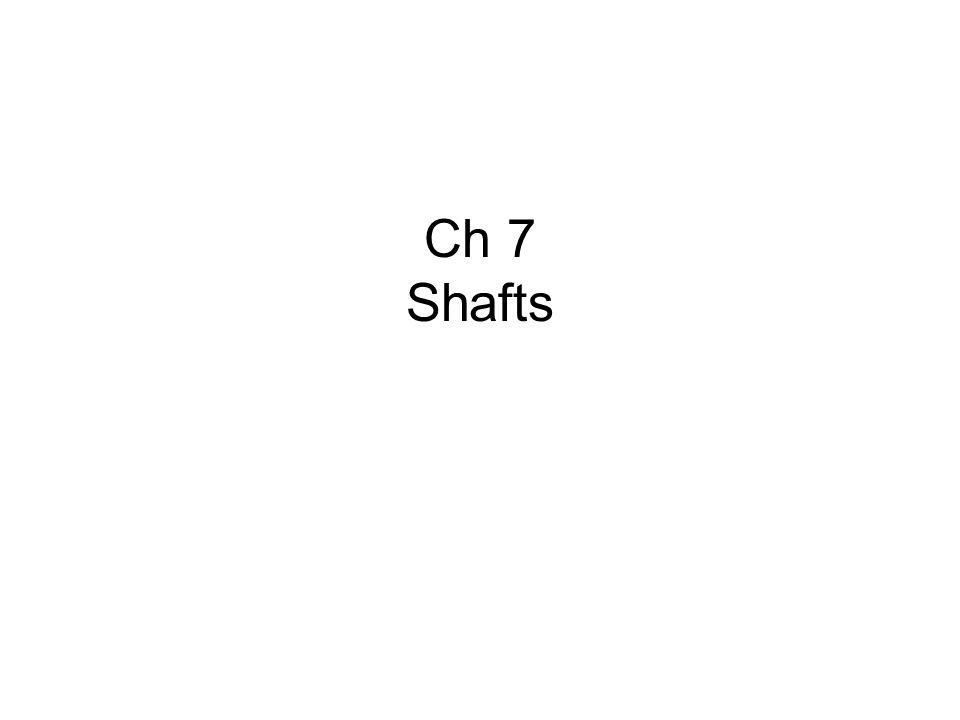 Ch 7 Shafts