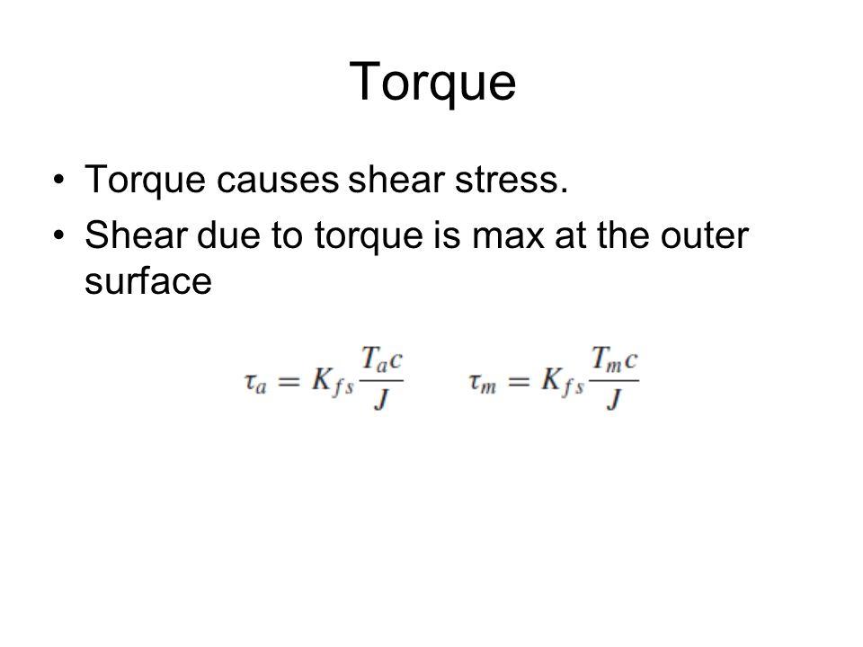 Torque Torque causes shear stress.