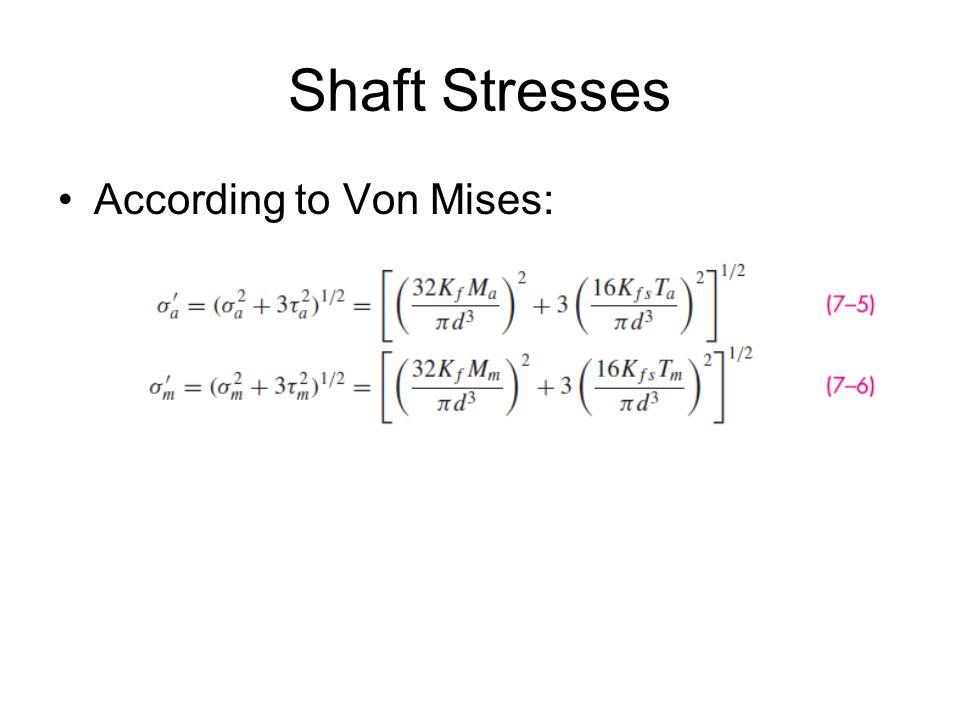 Shaft Stresses According to Von Mises: