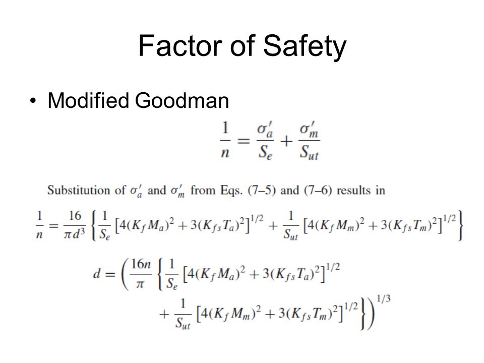 Factor of Safety Modified Goodman