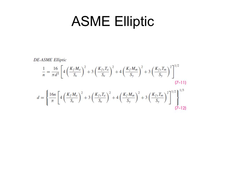 ASME Elliptic