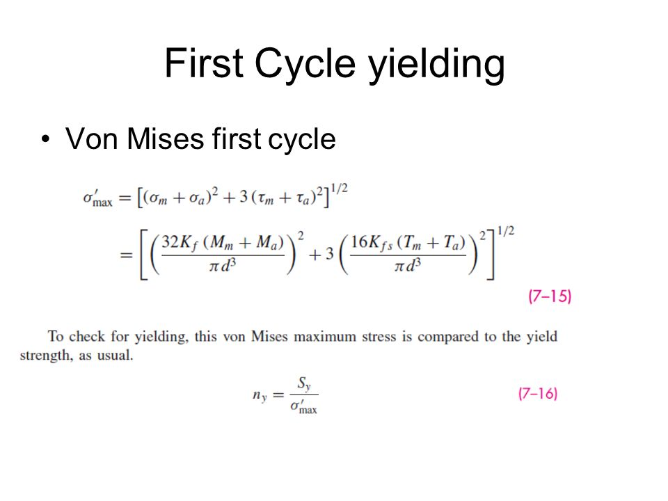 First Cycle yielding Von Mises first cycle