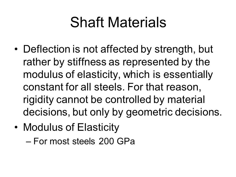 Shaft Materials