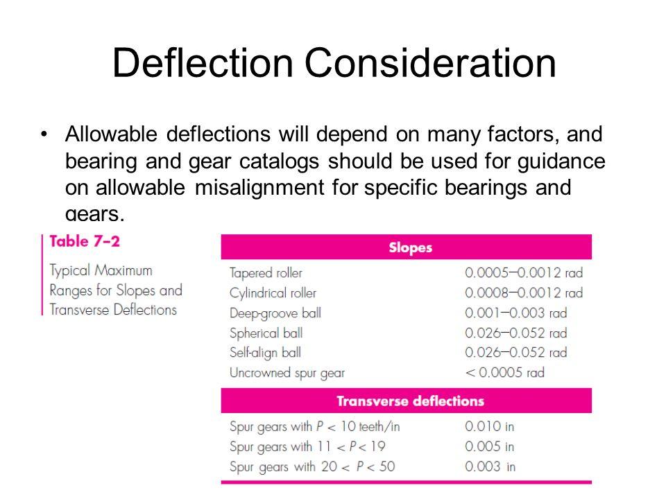 Deflection Consideration