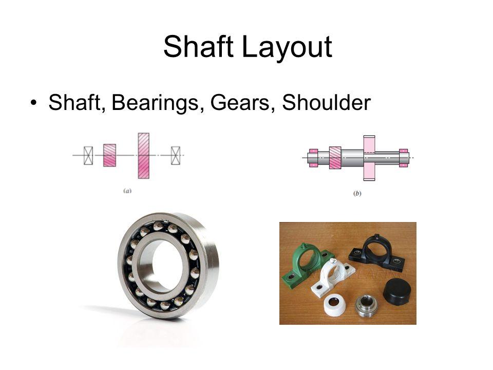 Shaft Layout Shaft, Bearings, Gears, Shoulder