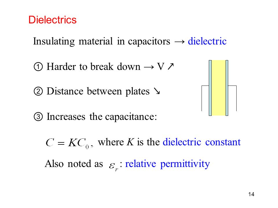 break down in solid dielectric Insulator has a break down voltage above which conductive paths will from  leyden jar & dielectric breakdown - duration:  breakdown in gases, solid, .