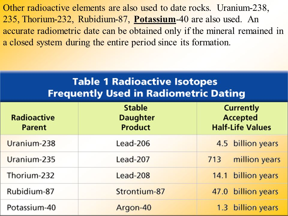 Radioactive isotopes used for radiometric hookup