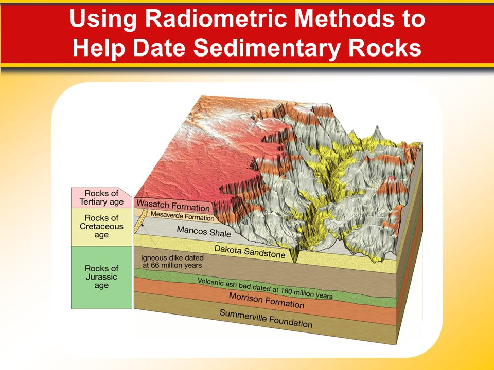 3 methods for dating rocks They use absolute dating methods, sometimes called numerical dating, to give  rocks an actual date, or date range, in number of years this is.