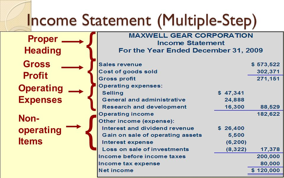 Statements of Net Income and Comprehensive Income - ppt video online ...