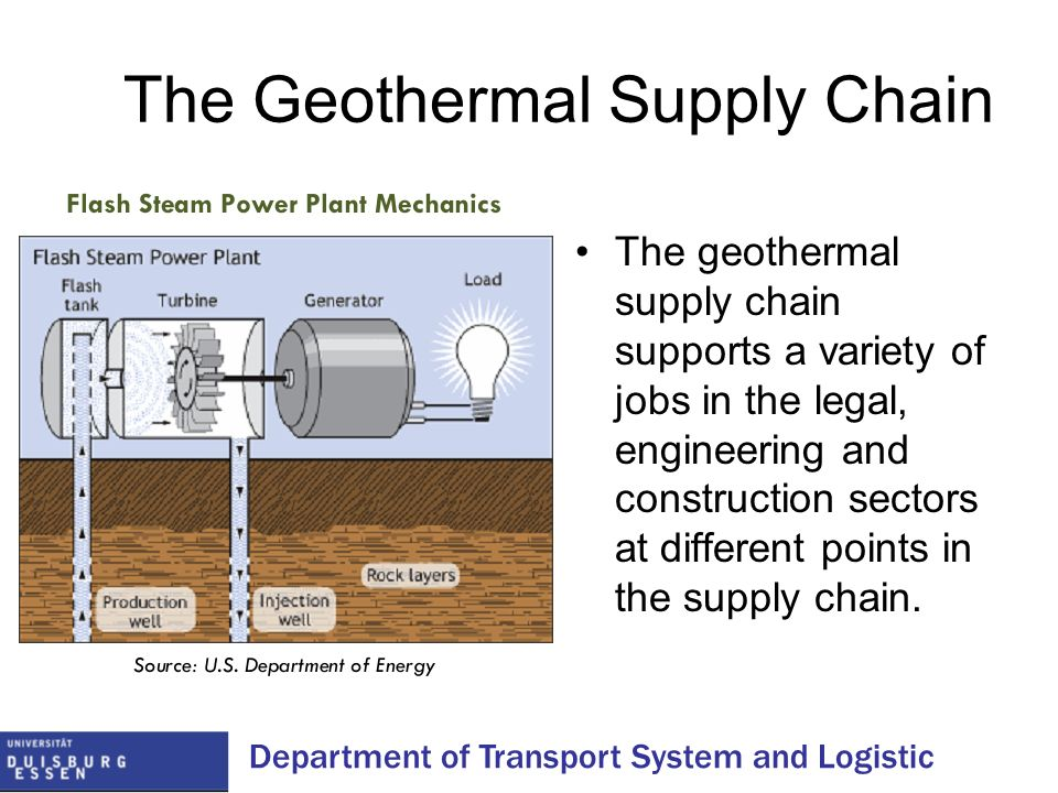 The Geothermal Supply Chain