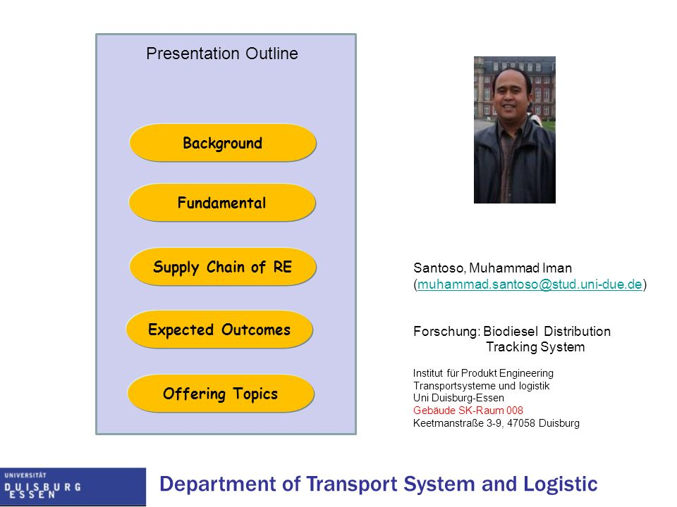 Presentation Outline Background Fundamental Supply Chain of RE