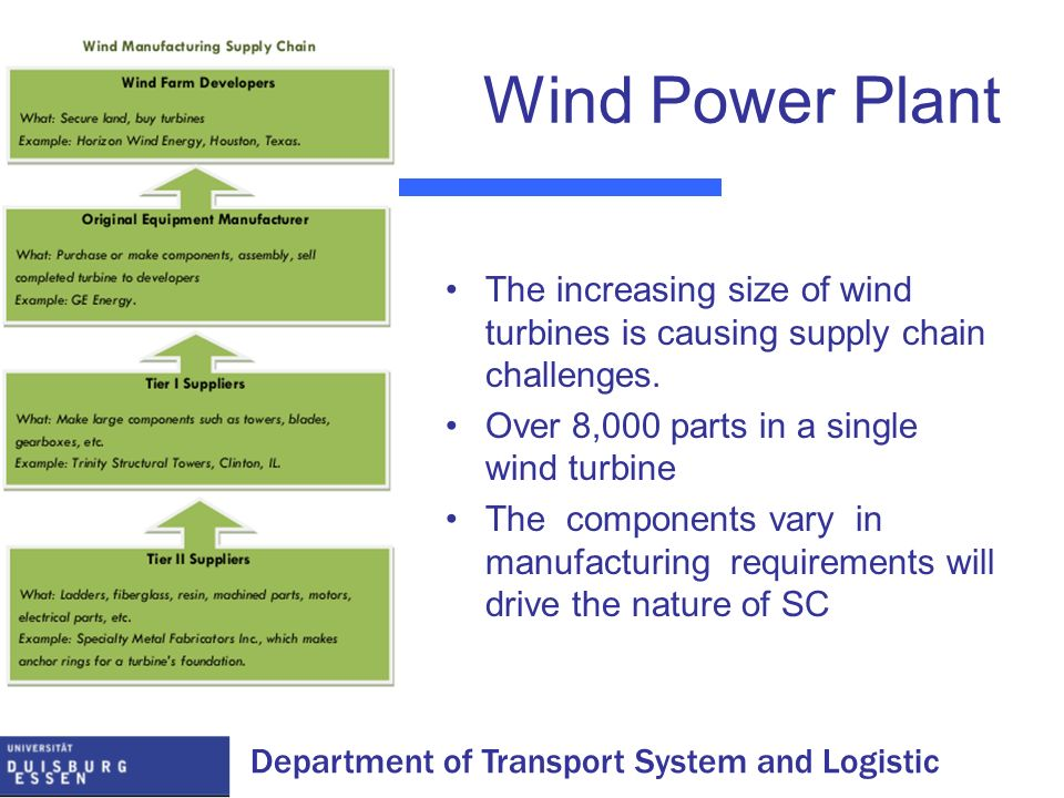 Wind Power Plant The increasing size of wind turbines is causing supply chain challenges. Over 8,000 parts in a single wind turbine.