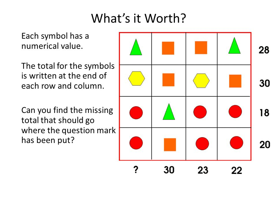 Whats It Worth Each Symbol Has A Numerical Value The Total For