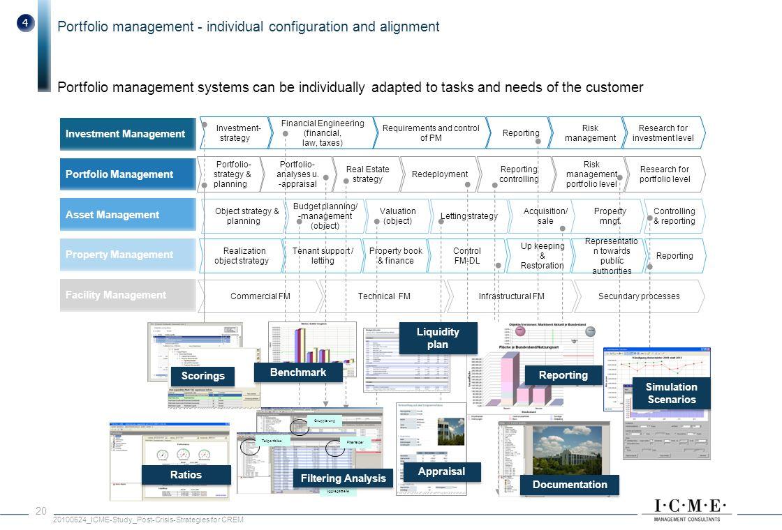Portfolio management - individual configuration and alignment